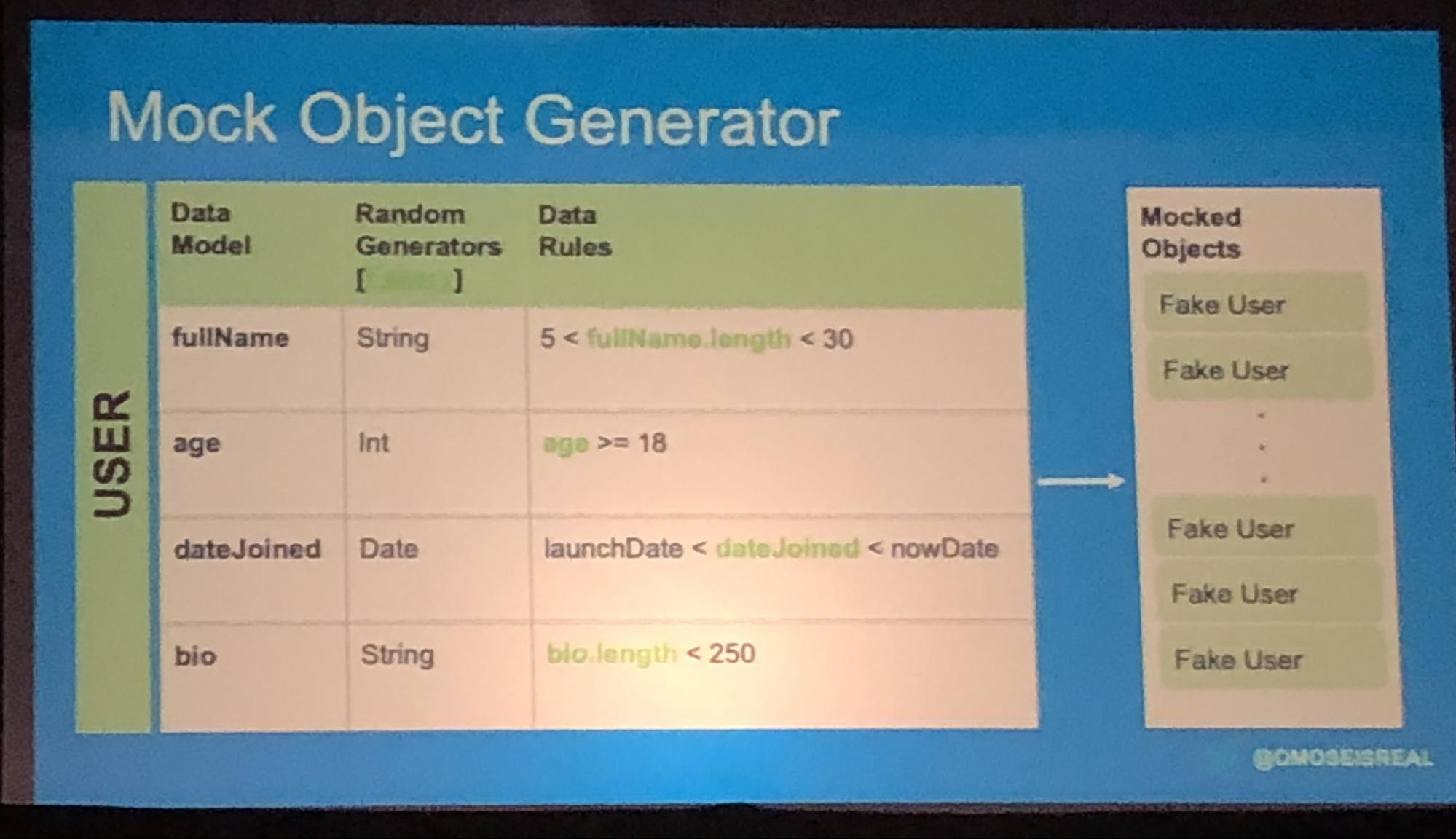 mock-object-generator