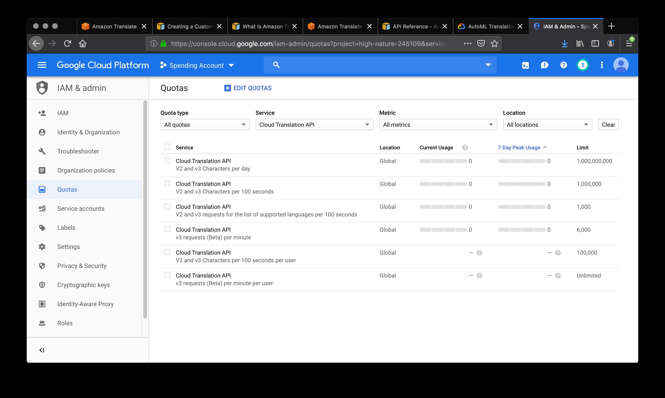Google Quotas Console